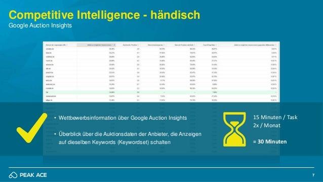 7 Competitive Intelligence - händisch Google Auction Insights • Wettbewerbsinformation über Google Auction Insights • Über...