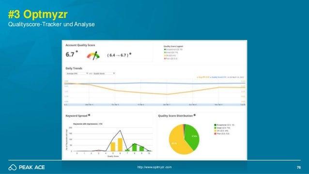 76 #3 Optmyzr Qualityscore-Tracker und Analyse http://www.optmyzr.com