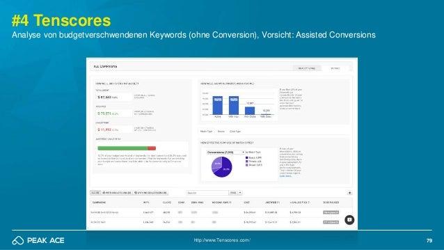 79 #4 Tenscores http://www.Tenscores.com/ Analyse von budgetverschwendenen Keywords (ohne Conversion), Vorsicht: Assisted ...