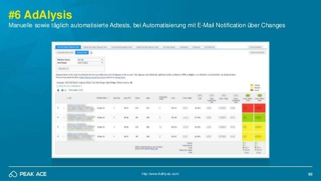 83http://www.AdAlysis.com/ #6 AdAlysis Manuelle sowie täglich automatisierte Adtests, bei Automatisierung mit E-Mail Notif...
