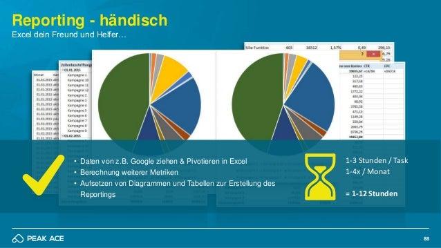 88 Reporting - händisch Excel dein Freund und Helfer… • Daten von z.B. Google ziehen & Pivotieren in Excel • Berechnung we...