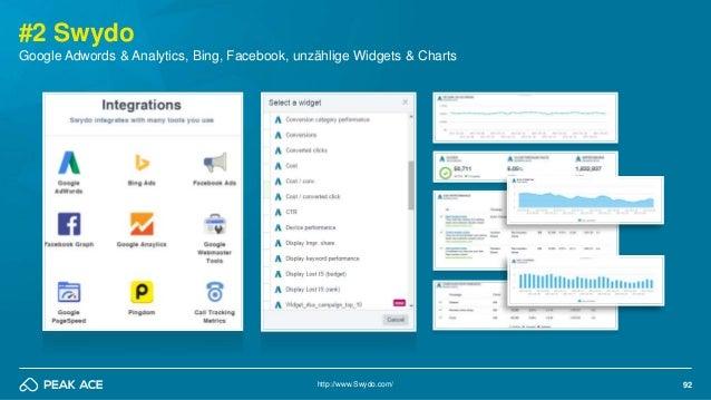 92 #2 Swydo http://www.Swydo.com/ Google Adwords & Analytics, Bing, Facebook, unzählige Widgets & Charts