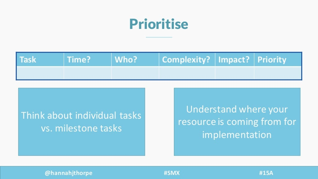 @hannahjthorpe #SMX     #15A Prioritise Task Time? Who? Complexity? Impact? Priority Think  about  individual  t...