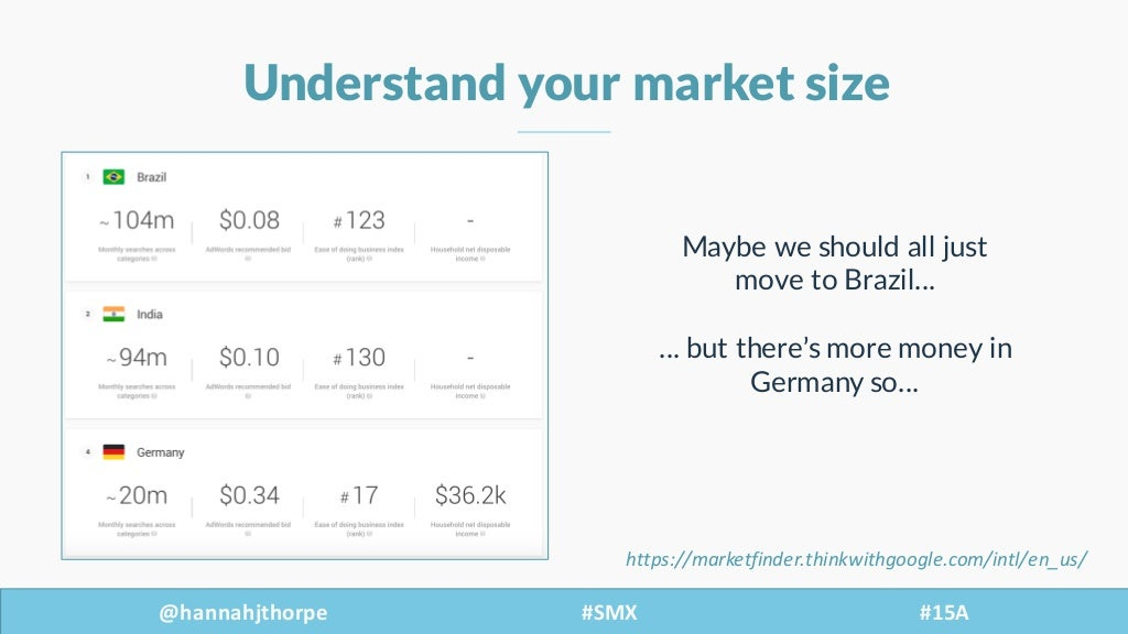 @hannahjthorpe #SMX     #15A Understand your market size https://marketfinder.thinkwithgoogle.com/intl/en_us/ Maybe  w...