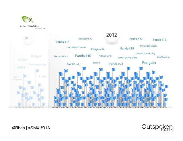 "Google made 890 ""improvements"" last year.  @Rhea | #SMX #31A"