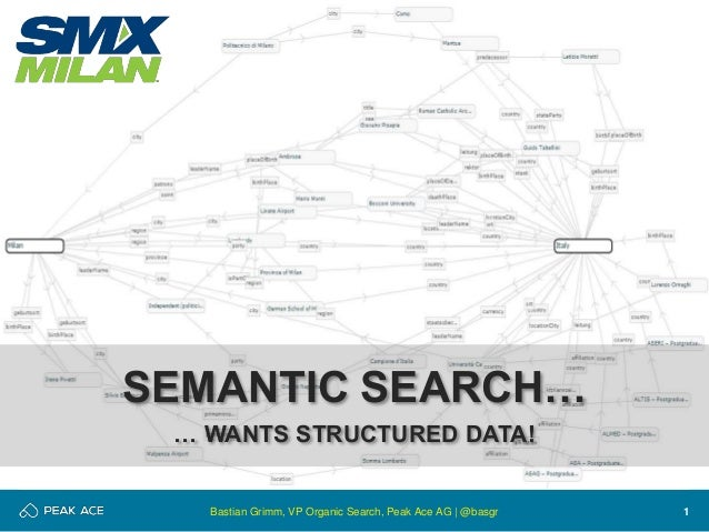 1  SEMANTIC SEARCH…  … WANTS STRUCTURED DATA!  Bastian Grimm, VP Organic Search, Peak Ace AG | @basgr