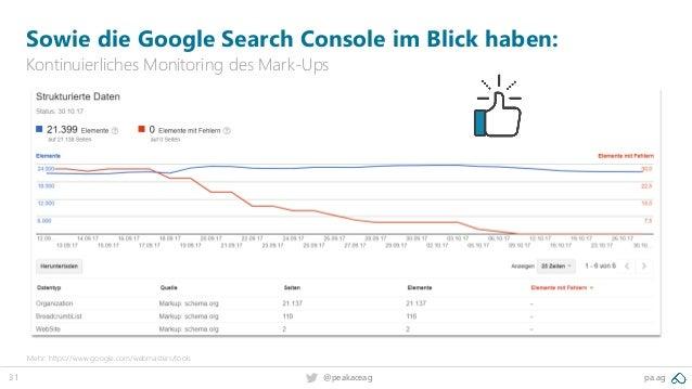 31 pa.ag@peakaceag Sowie die Google Search Console im Blick haben: Kontinuierliches Monitoring des Mark-Ups Mehr: https://...