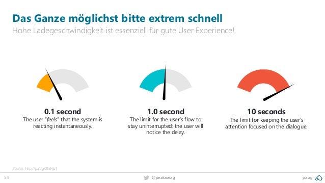 54 pa.ag@peakaceag Das Ganze möglichst bitte extrem schnell Hohe Ladegeschwindigkeit ist essenziell für gute User Experien...