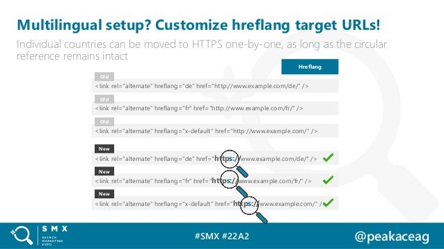 #SMX #22A2 @peakaceag Multilingual setup? Customize hreflang target URLs! Individual countries can be moved to HTTPS one-b...