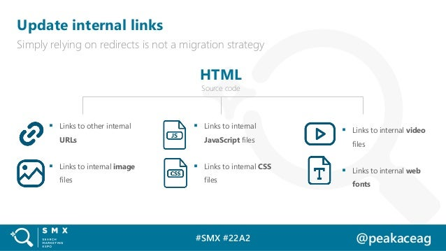 #SMX #22A2 @peakaceag Update internal links Simply relying on redirects is not a migration strategy ▪ Links to other inter...