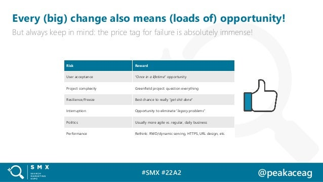 #SMX #22A2 @peakaceag Every (big) change also means (loads of) opportunity! But always keep in mind: the price tag for fai...
