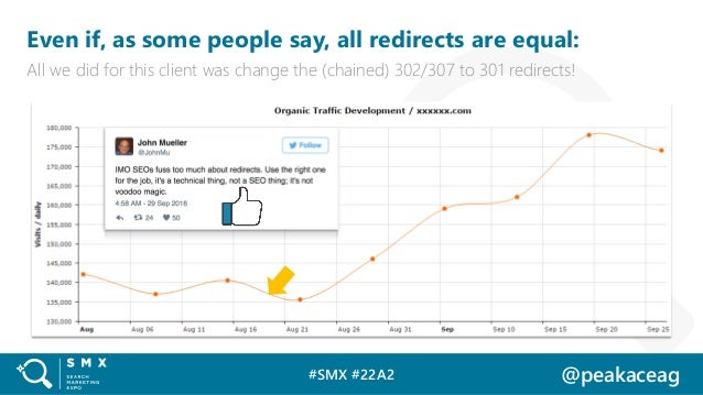 #SMX #22A2 @peakaceag Even if, as some people say, all redirects are equal: All we did for this client was change the (cha...