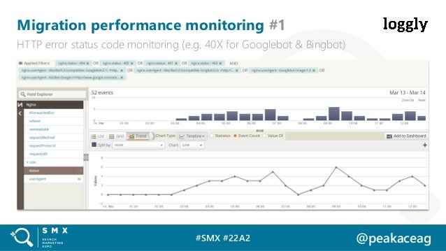 #SMX #22A2 @peakaceag Migration performance monitoring #1 HTTP error status code monitoring (e.g. 40X for Googlebot & Bing...