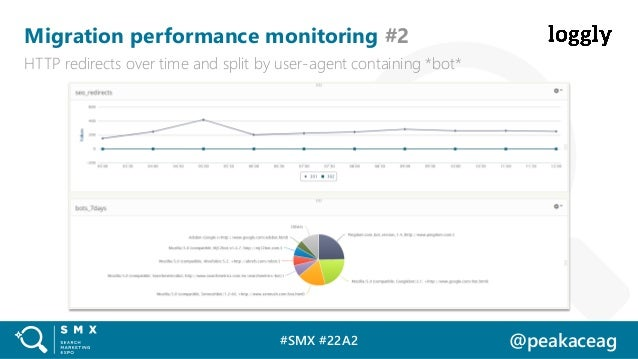 #SMX #22A2 @peakaceag Migration performance monitoring #2 HTTP redirects over time and split by user-agent containing *bot*