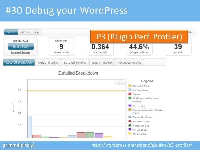 #30 Debug your WordPress                  P3 (Plugin Perf. Profiler)                http://wordpress.org/extend/plugins/p3...
