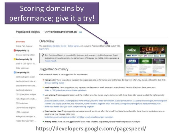 Scoring domains byperformance; give it a try!        https://developers.google.com/pagespeed/