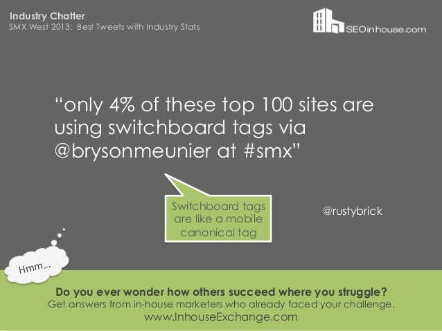 """Industry ChatterSMX West 2013: Best Tweets with Industry Stats                """"only 4% of these top 100 sites are         ..."""