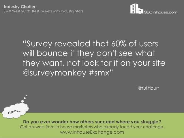 """Industry ChatterSMX West 2013: Best Tweets with Industry Stats                """"Survey revealed that 60% of users          ..."""