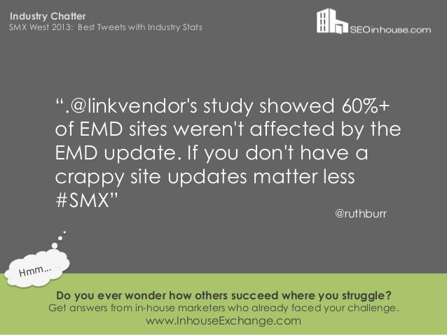 """Industry ChatterSMX West 2013: Best Tweets with Industry Stats                """".@linkvendors study showed 60%+            ..."""