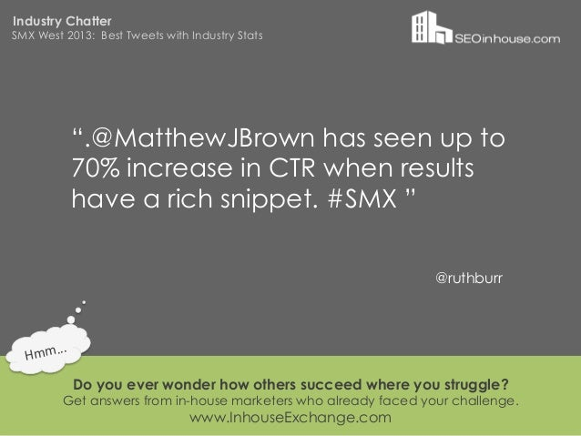 """Industry ChatterSMX West 2013: Best Tweets with Industry Stats                """".@MatthewJBrown has seen up to             ..."""