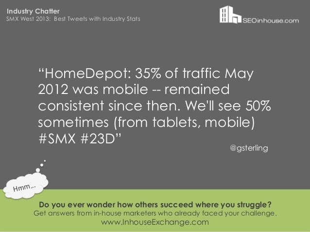 """Industry ChatterSMX West 2013: Best Tweets with Industry Stats                """"HomeDepot: 35% of traffic May              ..."""