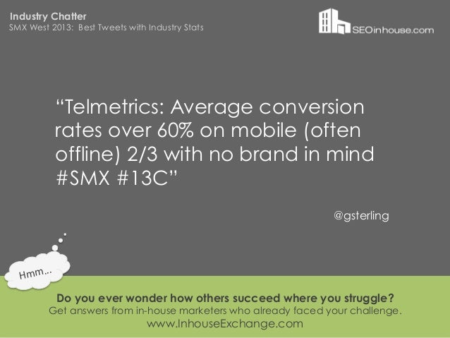 """Industry ChatterSMX West 2013: Best Tweets with Industry Stats                """"Telmetrics: Average conversion             ..."""