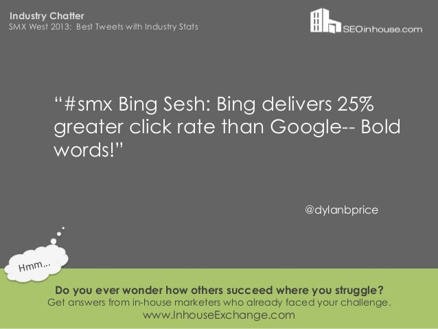 """Industry ChatterSMX West 2013: Best Tweets with Industry Stats                """"#smx Bing Sesh: Bing delivers 25%          ..."""