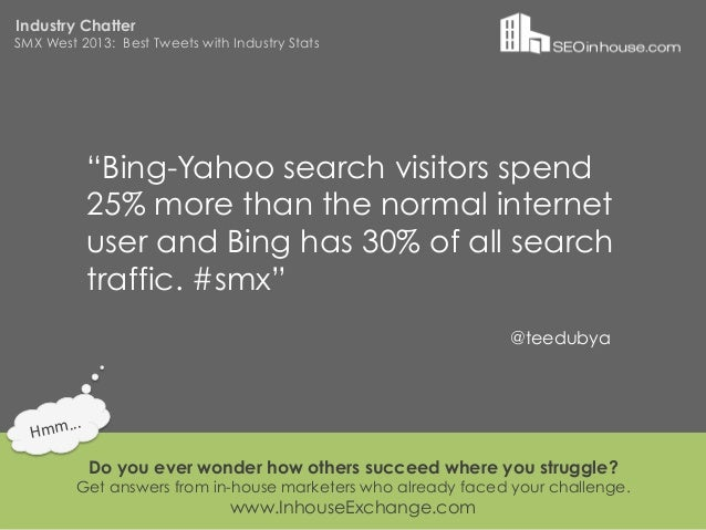 """Industry ChatterSMX West 2013: Best Tweets with Industry Stats                """"Bing-Yahoo search visitors spend           ..."""