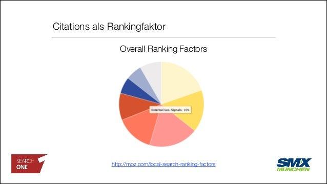 Citations als Rankingfaktor http://moz.com/local-search-ranking-factors Overall Ranking Factors