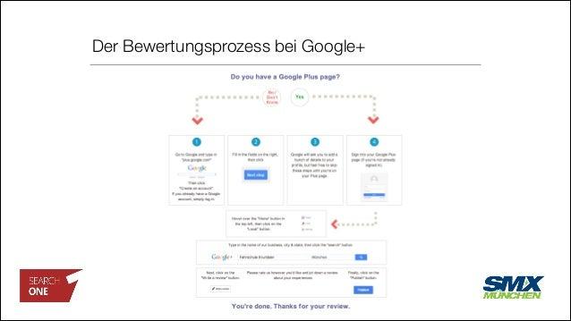 Der Bewertungsprozess bei Google+