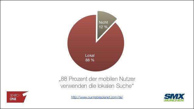 """""""88 Prozent der mobilen Nutzer  verwenden die lokalen Suche"""" http://www.ourmobileplanet.com/de/ Lokal  88% Nicht  12%"""