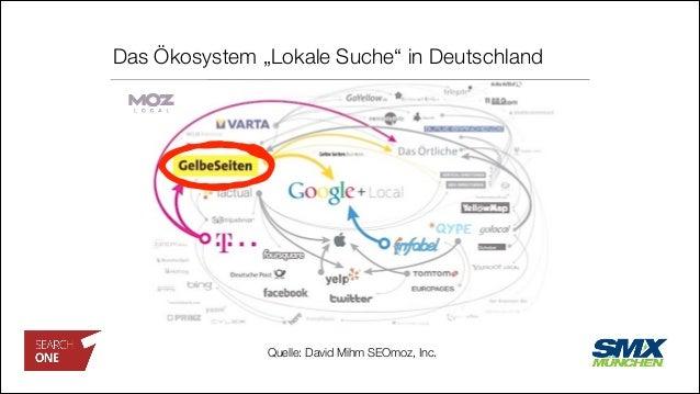 """Das Ökosystem """"Lokale Suche"""" in Deutschland Quelle: David Mihm SEOmoz, Inc."""