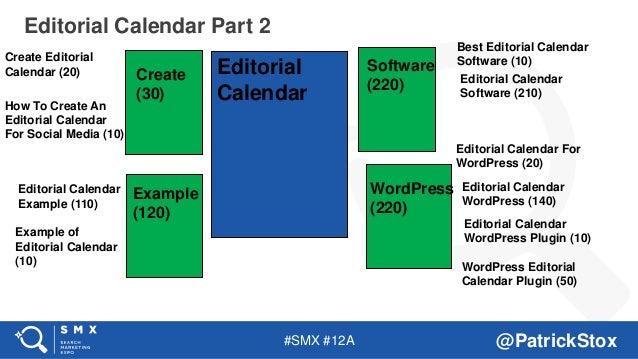#SMX #12A @PatrickStox Editorial Calendar Software (220) WordPress (220) Create (30) Example (120) Create Editorial Calend...