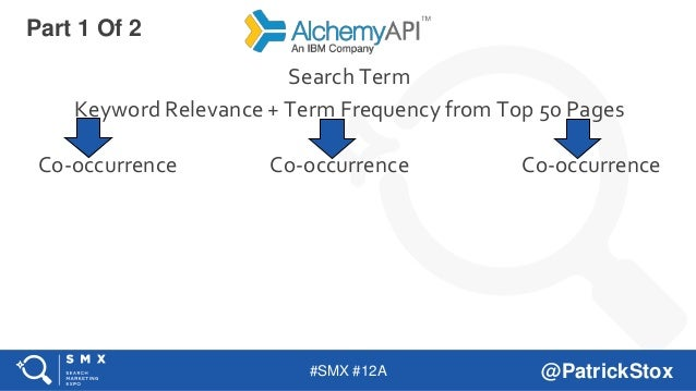 #SMX #12A @PatrickStox Search Term Keyword Relevance + Term Frequency from Top 50 Pages Co-occurrence Co-occurrence Co-occ...