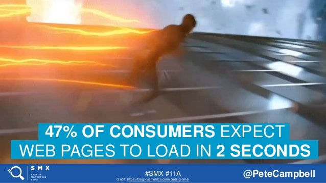 #SMX #11A @PeteCampbell 47% OF CONSUMERS EXPECT WEB PAGES TO LOAD IN 2 SECONDS Credit: https://blog.kissmetrics.com/loadin...