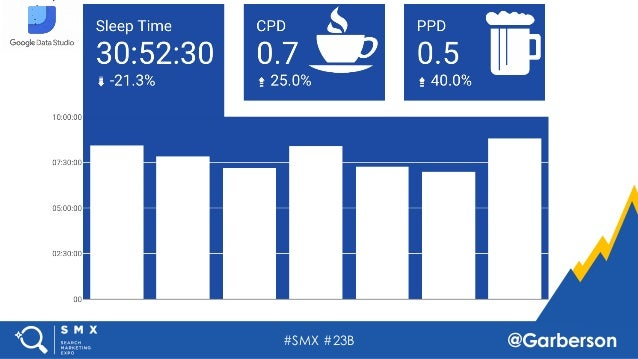 Advancing SEM Analytics with Google Data Studio Slide 3