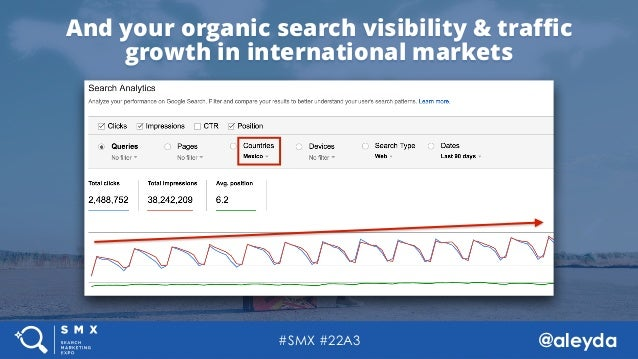 setting hreflang for international serp success smxeast