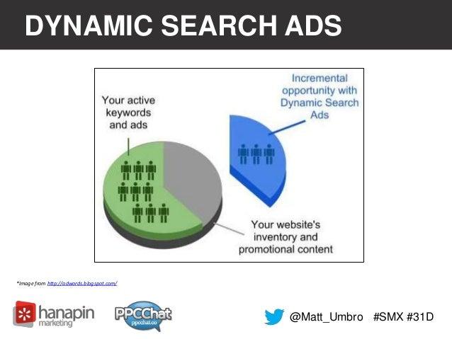 DYNAMIC SEARCH ADS  #SMX #31D  *Image from http://adwords.blogspot.com/  @Matt_Umbro