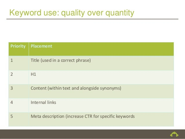Keyword use: quality over quantityPriority   Placement1          Title (used in a correct phrase)2          H13          C...