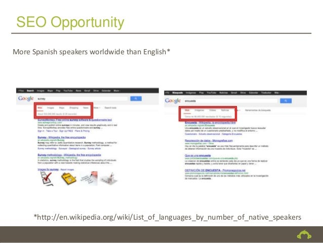 SEO OpportunityMore Spanish speakers worldwide than English*     *http://en.wikipedia.org/wiki/List_of_languages_by_number...