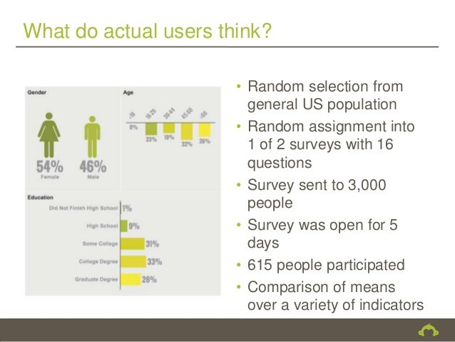 What do actual users think?                       • Random selection from                         general US population   ...