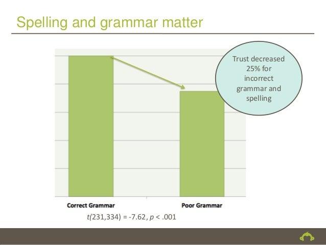 Spelling and grammar matter                                         Trust decreased                                       ...