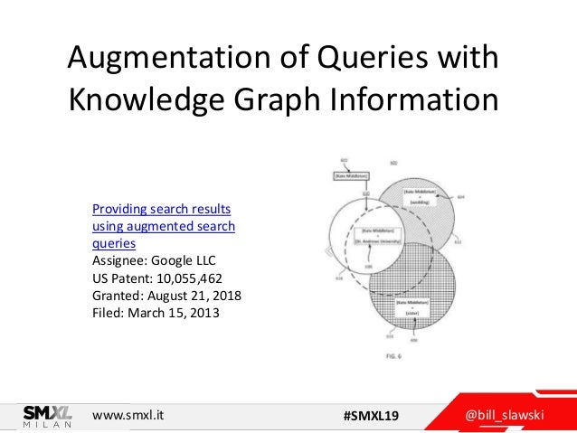 @bill_slawskiwww.smxl.it #SMXL19 Augmentation of Queries with Knowledge Graph Information Providing search results using a...