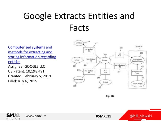 @bill_slawskiwww.smxl.it #SMXL19 Google Extracts Entities and Facts Computerized systems and methods for extracting and st...