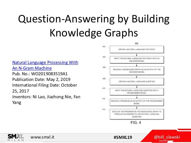 @bill_slawskiwww.smxl.it #SMXL19 Question-Answering by Building Knowledge Graphs Natural Language Processing With An N-Gra...