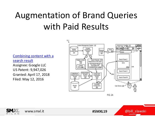 @bill_slawskiwww.smxl.it #SMXL19 Augmentation of Brand Queries with Paid Results Combining content with a search result As...