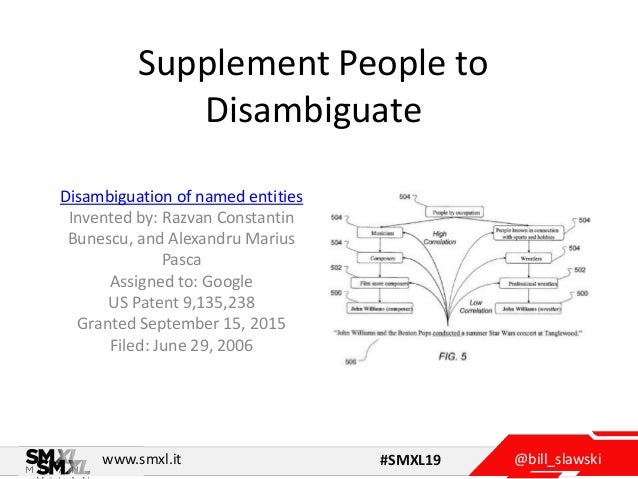 @bill_slawskiwww.smxl.it #SMXL19 Supplement People to Disambiguate Disambiguation of named entities Invented by: Razvan Co...