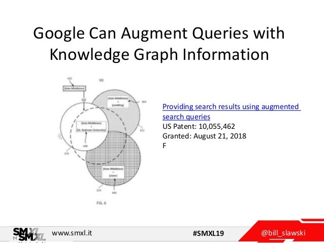 @bill_slawskiwww.smxl.it #SMXL19 Google Can Augment Queries with Knowledge Graph Information Providing search results usin...