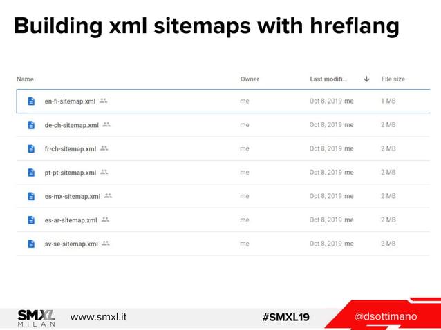 @dsottimanowww.smxl.it #SMXL19 Building xml sitemaps with hreflang