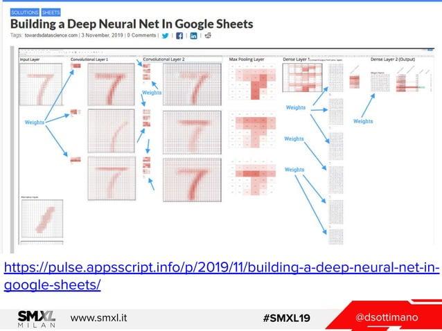 @dsottimanowww.smxl.it #SMXL19 https://pulse.appsscript.info/p/2019/11/building-a-deep-neural-net-in- google-sheets/